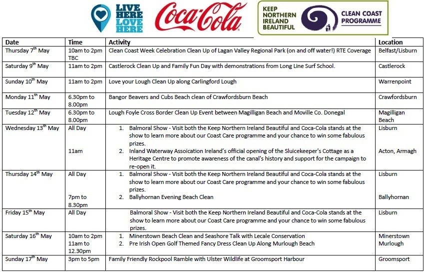 Schedule of events for the Coca-cola Clean coast week